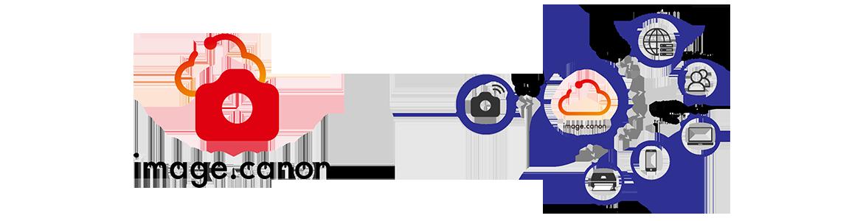 Canon Launches image.canon, a New Camera Cloud Platform