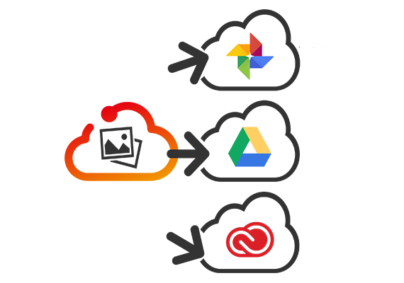 Automated image forwarding to 3rd party cloud storage