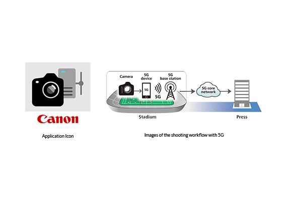 "Canon Releases the Mobile Application ""Mobile File Transfer"" to Improve the Efficiency of the Post-shooting Workflow  for Sports and Press Photographers"